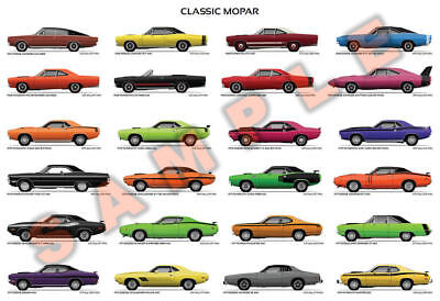 Classic American Mopar Poster - Dodge Charger, Challenger, Plymouth Cuda Duster