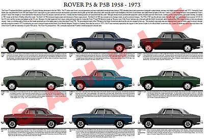 Rover P5 model chart poster Mark 1 Mark 2 Mark 2 coupe 3.5 Gently