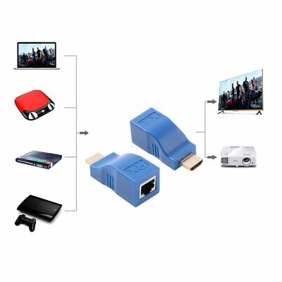 2pcs 1080P HDMI Extender to RJ45 Over Cat 5e/6 Network LAN Ethernet Adapter KY
