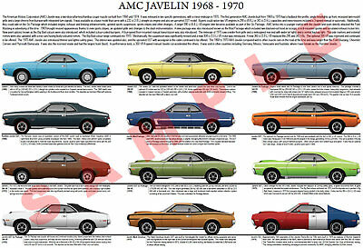AMC Javelin 1968 to 1970 model chart poster SST Mod Go Donahue 290 343 304 390