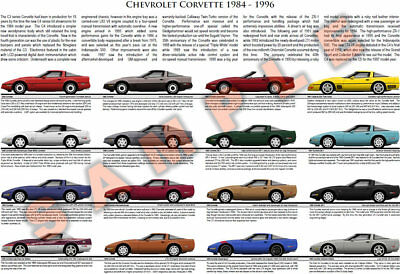 Chevrolet C4 Corvette 1984 - 1996 model chart poster Grand Sport Callaway Indy