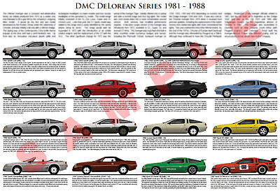 DeLorean DMC-12 fantasy model chart poster DMC-12