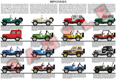 Jeep CJ-5 evolution chart Willys DJ-5 Tuxedo Park Golden Hawk Renegade Universal