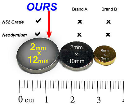 Gold & Silver Coin Test Magnet THE Strongest Neodymium Grade For Precious Metals