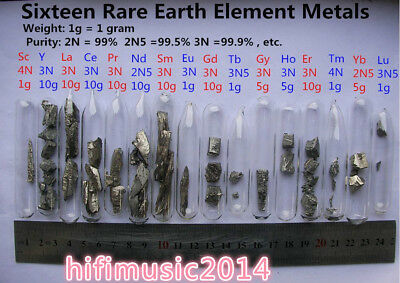 99.99% 16 kinds rare metals Sc,Y,La,Ce,Pr,Nd,Sm,Eu,Gd,Tb,Dy,Ho,Er,Tm,Yb,Lu
