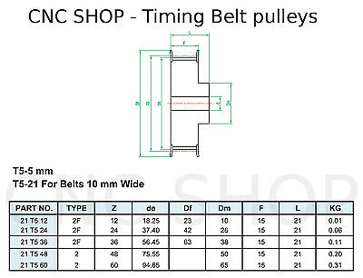 STEEL T5 10mm WIDE BELT 24T 6.35mm BORE TIMING PULLEY CNC MACHINE PRINTER MOTOR