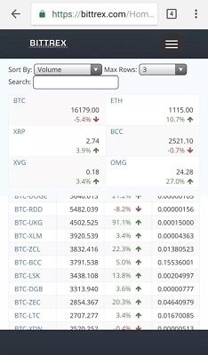 Bittrex Exchange Account, good to go!