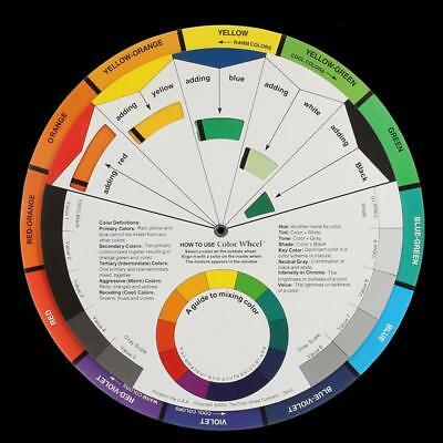 Large Artists Colour Wheel Swatches Mixing Colour Guide