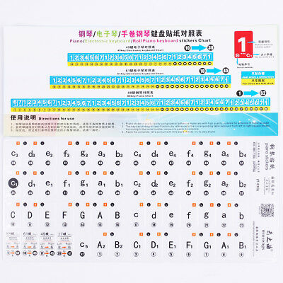 Piano Keyboard Stickers 88 Key Piano Stave Note Stickers Best Way Learn Piano