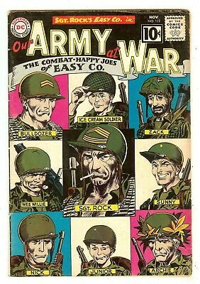Our Army At War 112   Classic Easy Company roster cover