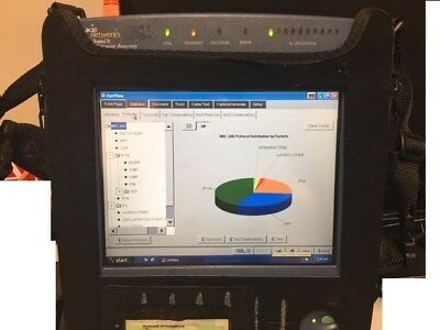 Fluke Networks OptiView Series II Pro Gigabit Network Analyzer