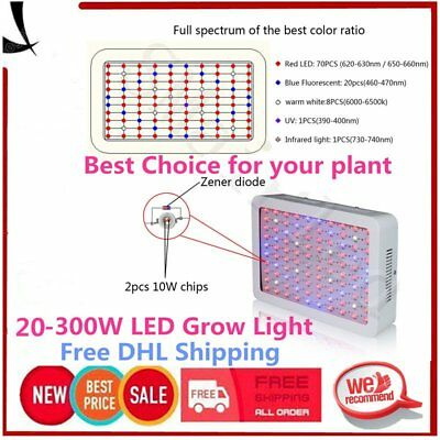 20-300W?LED?Grow?Light?Full?Spectrum?Hydroponic?System?for?Indoor?Plant?Grow&X