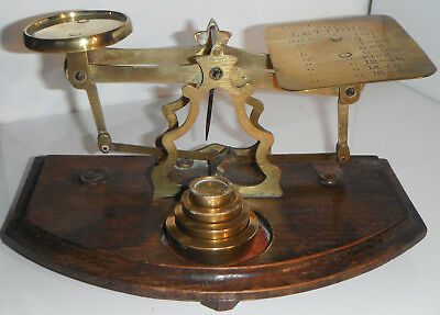 Antique Victorian BRASS LETTER SCALES with WEIGHTS