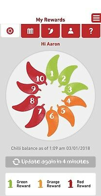 Nandos Loyalty  Cards With All The Rewards!!