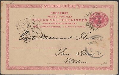 1893 Sweden postcard to San Remo, Italy