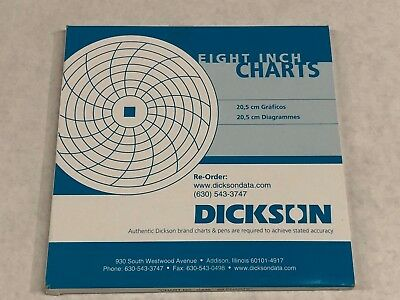 Dickson - Authentic Charts (Pack of 60) - C436