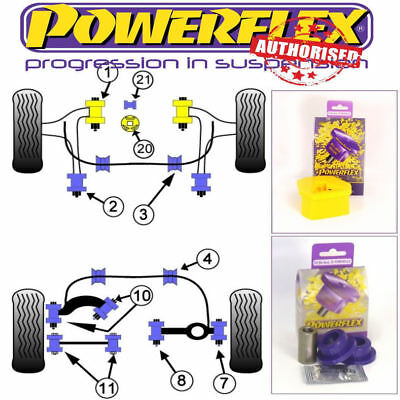 Powerflex for Ford Focus ST225 Early Model Gearbox Torque Mount Kit 1221/1222