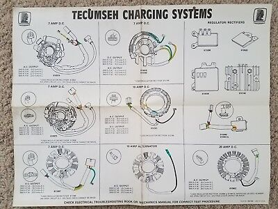 Tecumseh Charging Systems & Gaskets Wall Diagrams - Manuals - 5 Total