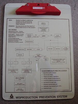 Vintage Firestone Clipboard - Misproduction Prevention System Flowchart, Quality