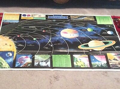Rand McNally Universal Map Of Outer Space
