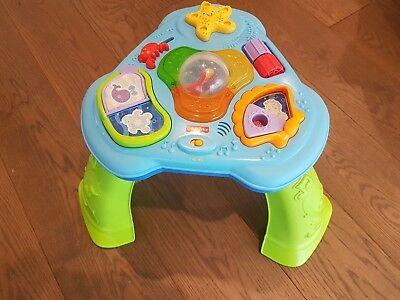 Fisher Price Musical Oceans Wonder Activity Table