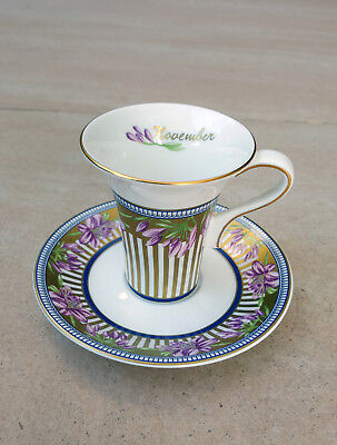 Coffee / chocolate set - cup and saurcer - Schercer 1880 - flowers of the month