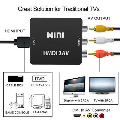 Hdmi To Rca Av Adapter Converter Only For Amazon Fire Stick To Use
