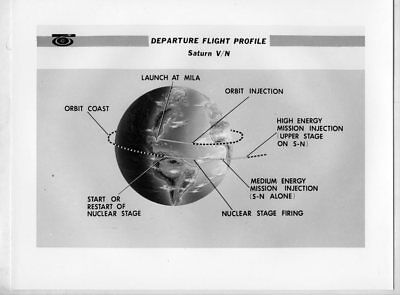 *H393 VINTAGE 8X10 NASA 1960s SPACE SATURN FLIGHT DEPATURE ILLUSTRATION PHOTO