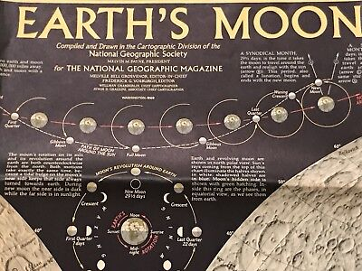 "Vintage 1976 Map ""The Earth's Moon"" Map Lunar Astronomy"