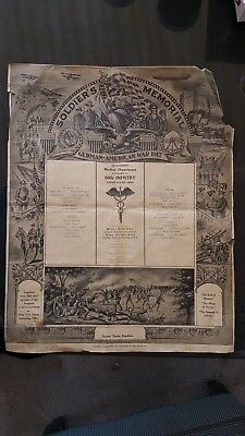 World War 1 Soldiers Memorial Poster-60th Infantry Medical Dept.