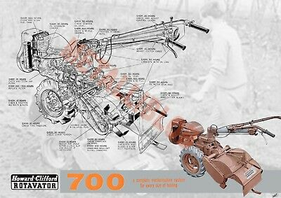 Howard Clifford 700 Rotavator - Poster  -  (A3)