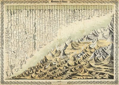 A4 Reprint of Map Mountains & Rivers 1800s Small Details Not Readable