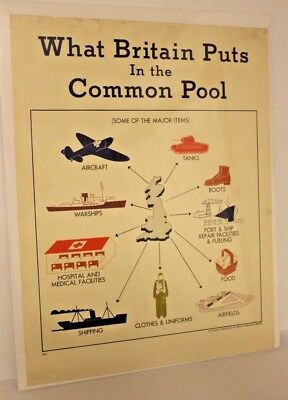 Vintage Lip-Ba Union Made What Britain Puts In the Common Pool Military Poster