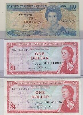 East Caribbean Currency