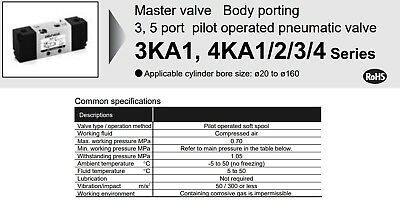 CKD 4KA211 5-Port Master Valve, 2 Position, Single Solenoid