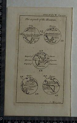 1776 Pluche - Engraving of The Aspects of the Heaven