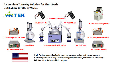 VapStar 5.2G/20L Short Path Complete System with Diaphragm Pump and Controller