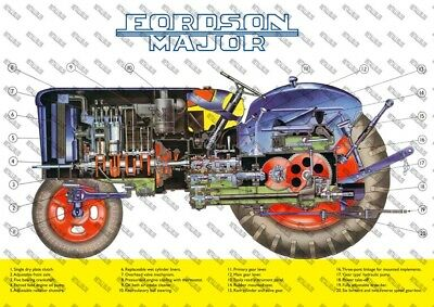 Fordson Major Tractor Internal Workings / Cutaway Diagram - Poster (A3)