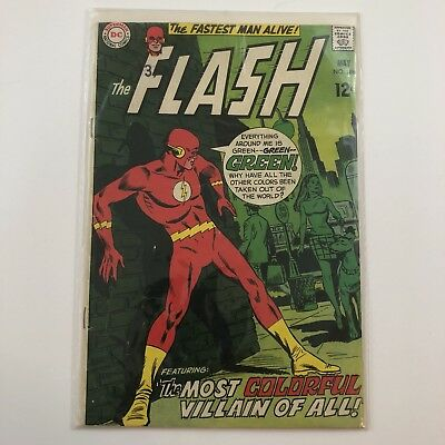 The Flash Comic Book DC May No 188 The Fastest Man Alive