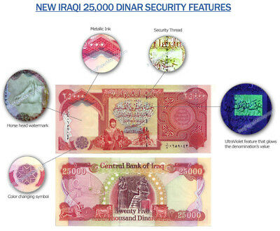 25000 Iraqi Dinar (1) 25,000 25K Crisp New Uncirculated Notes