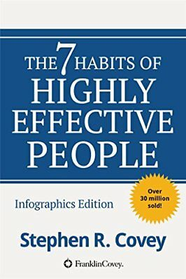 The 7 Habits of Highly Effective People by Stephen R. Covey PDF e-Book