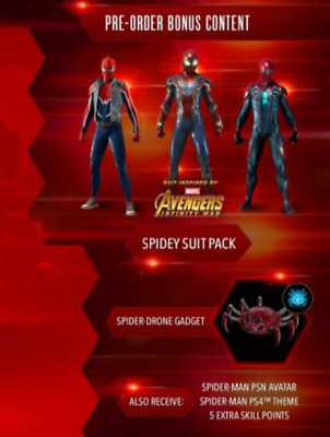 Marvel Spiderman DLC PS4 from preorder. Suits, Talents, Avatar + more.