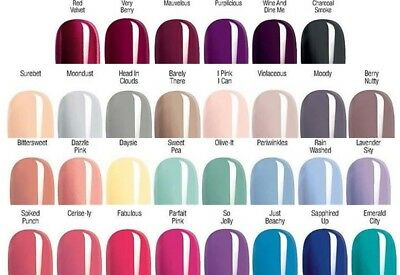 Avon Nail Varnish Mystery