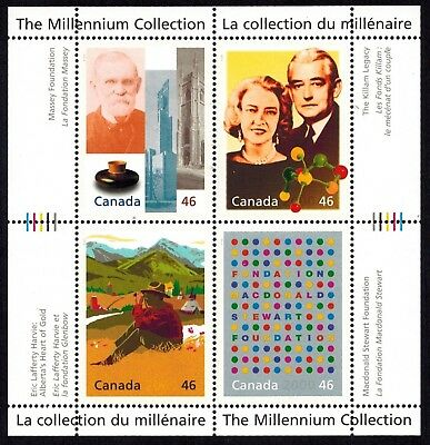 Canada #1830 MNH Millennium Collection 13 Tradition of Generosity CV $9
