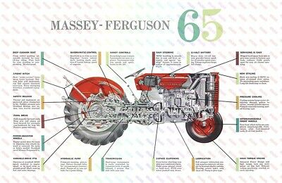 Massey Ferguson 65 Tractor Cutaway - Poster (A3) - (3 for 2 offer)