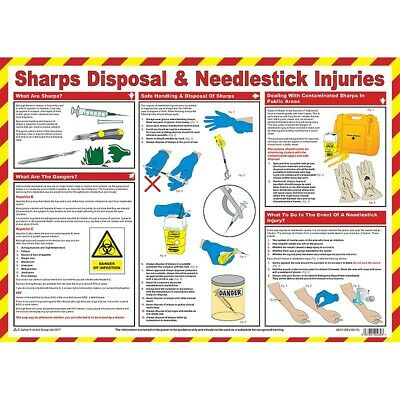 SHARPS DISPOSAL AND NEEDLESTICK INJURIES LAMINATED POSTER  - 59cmx42cm