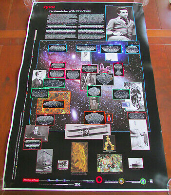 American Physical Society Classroom Science Poster 1900 Foundations New Physics