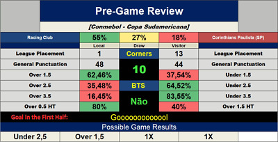 FOOTBALL, SOCCER BETTING Odds Statistics  Fully automated