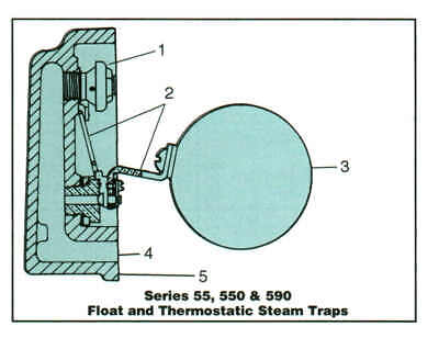 Hoffman Series 55, 550 & 590 Thermostatic Steam Trap Service Pack