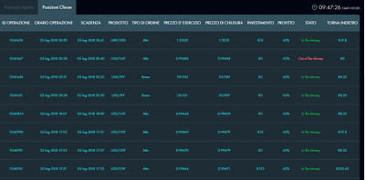 i will manage your binary options account and make money for you USING MY SYS
